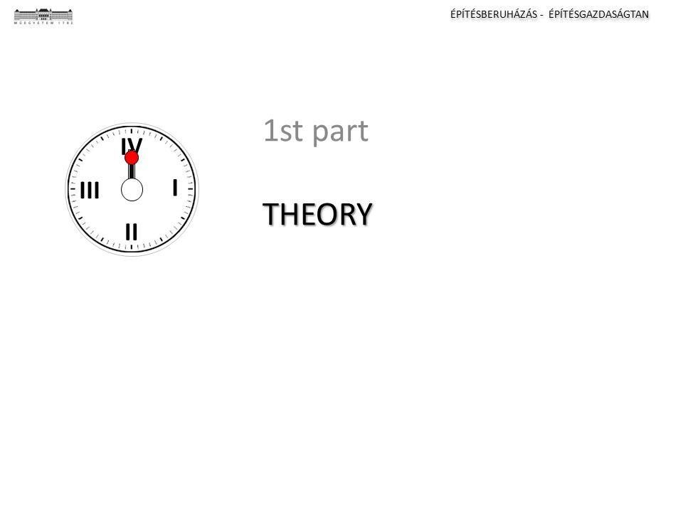 ÉPÍTÉSBERUHÁZÁS - ÉPÍTÉSGAZDASÁGTAN I II III IV Tudomány mérés rendszerezés racionális leírás érzelemmentes elemzés