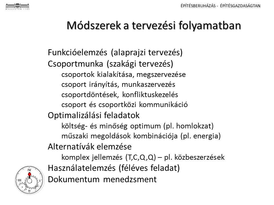 ÉPÍTÉSBERUHÁZÁS - ÉPÍTÉSGAZDASÁGTAN I II III IV Módszerek a tervezési folyamatban Funkcióelemzés (alaprajzi tervezés) Csoportmunka (szakági tervezés) csoportok kialakítása, megszervezése csoport irányítás, munkaszervezés csoportdöntések, konfliktuskezelés csoport és csoportközi kommunikáció Optimalizálási feladatok költség- és minőség optimum (pl.