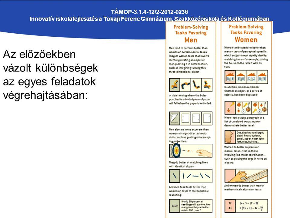 Az előzőekben vázolt különbségek az egyes feladatok végrehajtásában: TÁMOP-3.1.4-12/2-2012-0236 Innovatív iskolafejlesztés a Tokaji Ferenc Gimnázium, Szakközépiskola és Kollégiumában