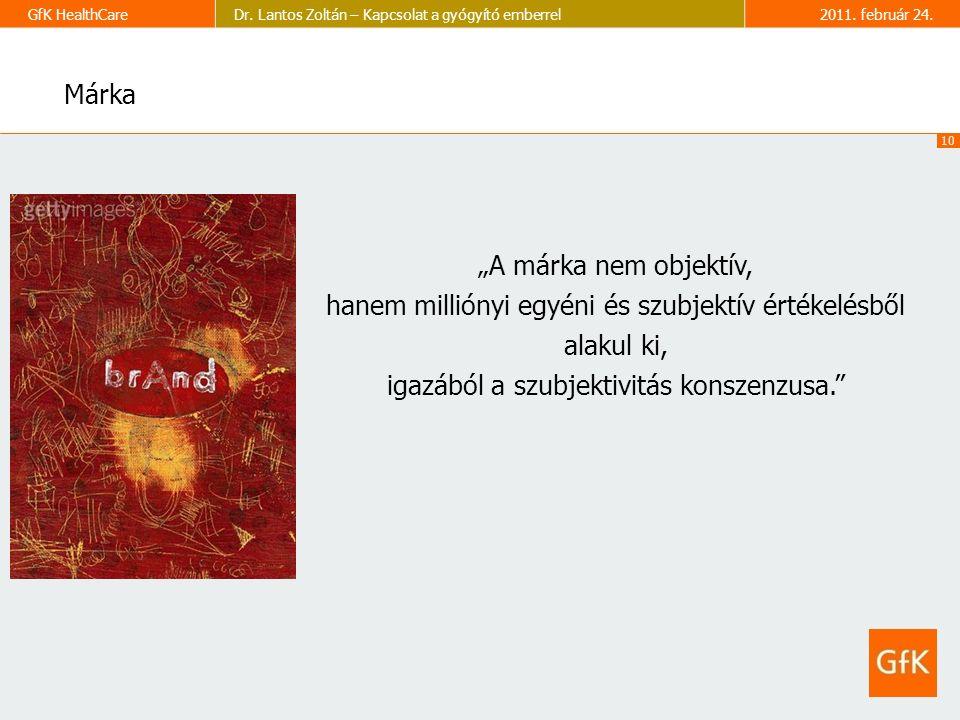 10 GfK HealthCareDr. Lantos Zoltán – Kapcsolat a gyógyító emberrel2011.