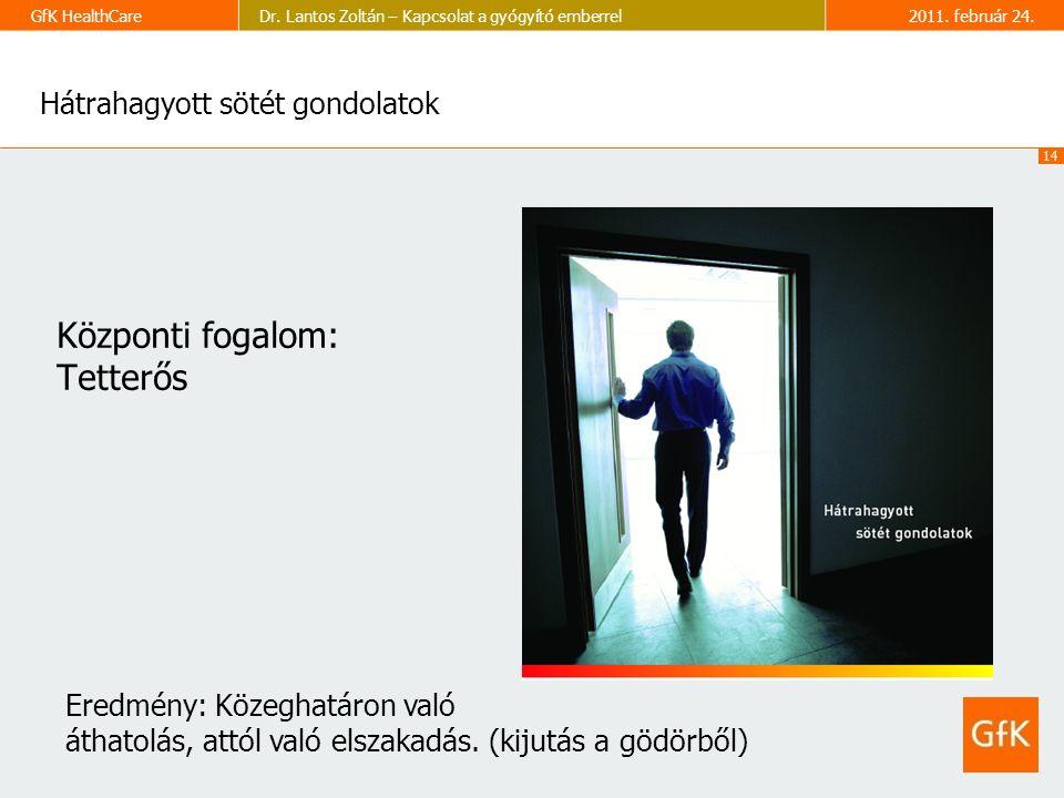 14 GfK HealthCareDr. Lantos Zoltán – Kapcsolat a gyógyító emberrel2011.