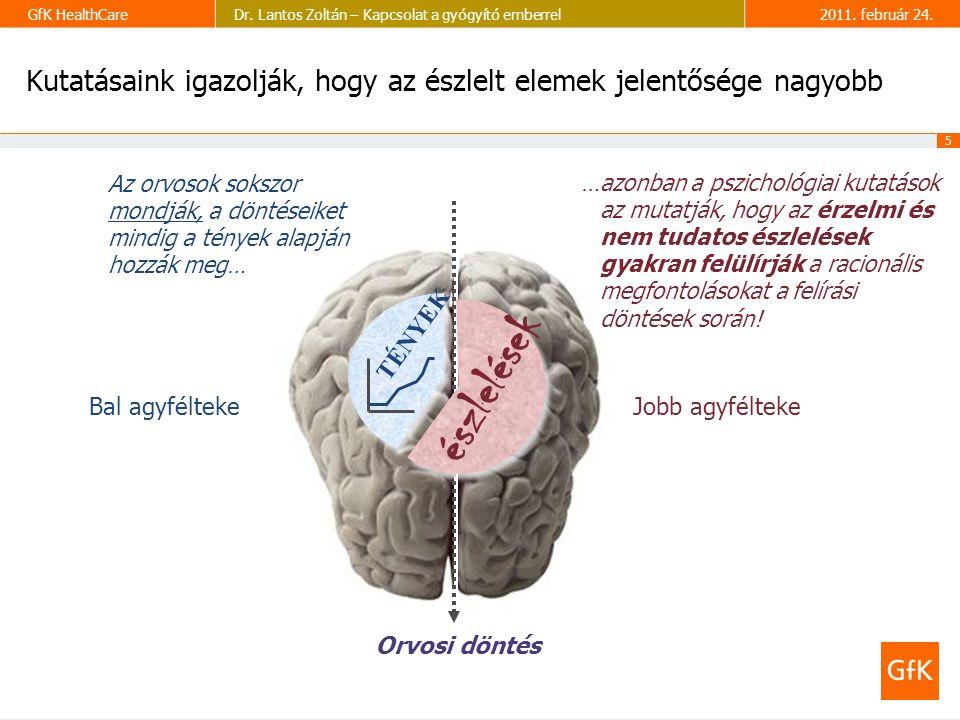 5 GfK HealthCareDr. Lantos Zoltán – Kapcsolat a gyógyító emberrel2011.