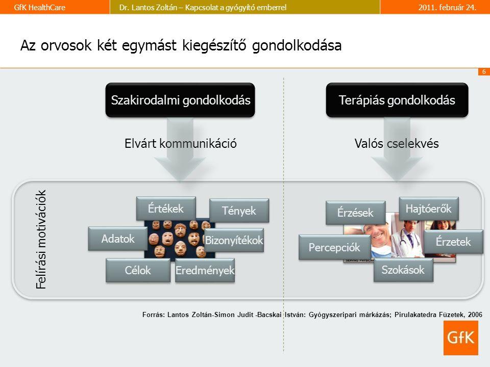 6 GfK HealthCareDr. Lantos Zoltán – Kapcsolat a gyógyító emberrel2011.