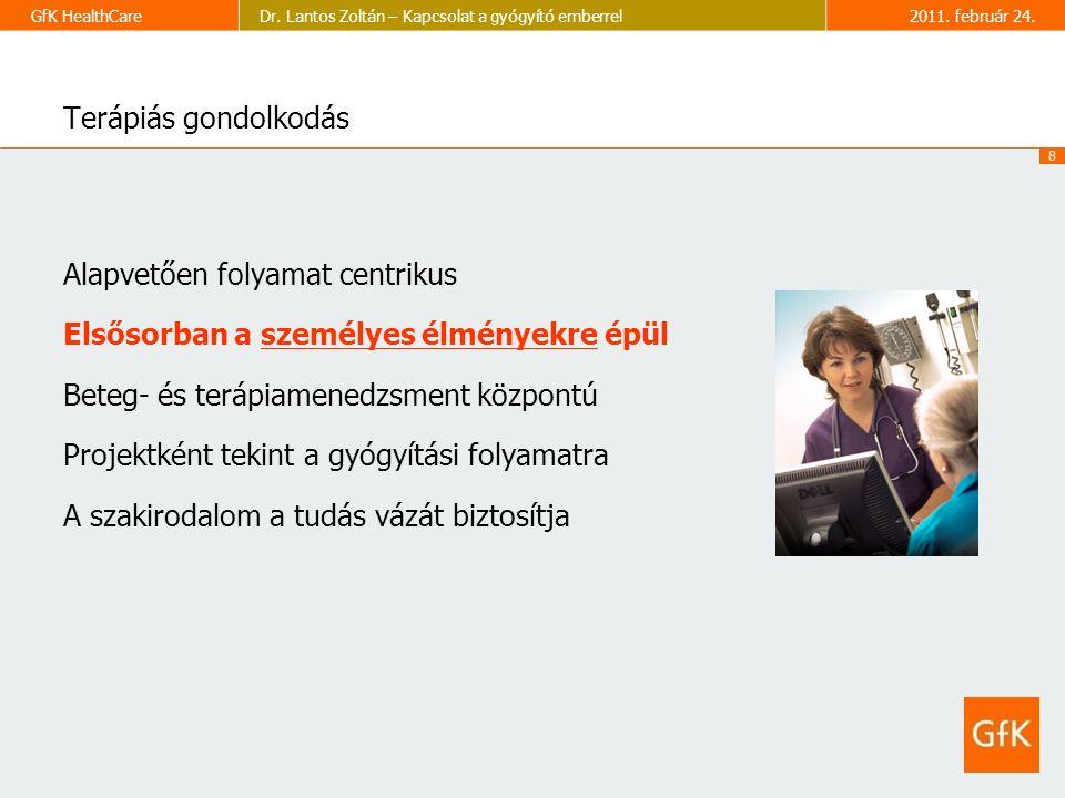 8 GfK HealthCareDr. Lantos Zoltán – Kapcsolat a gyógyító emberrel2011.