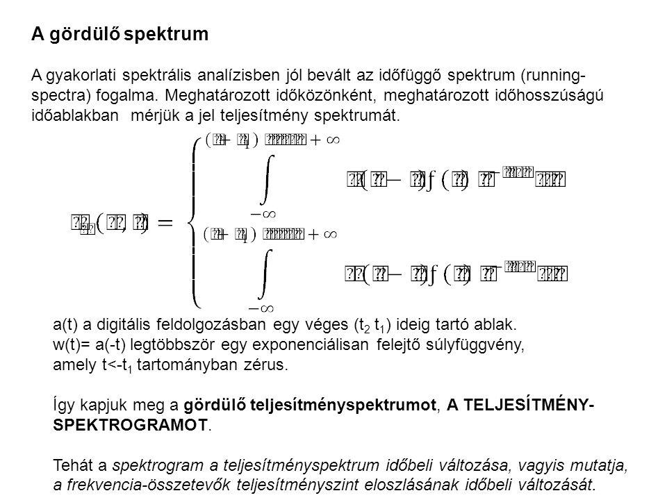 A gördülő spektrum A gyakorlati spektrális analízisben jól bevált az időfüggő spektrum (running- spectra) fogalma. Meghatározott időközönként, meghatá
