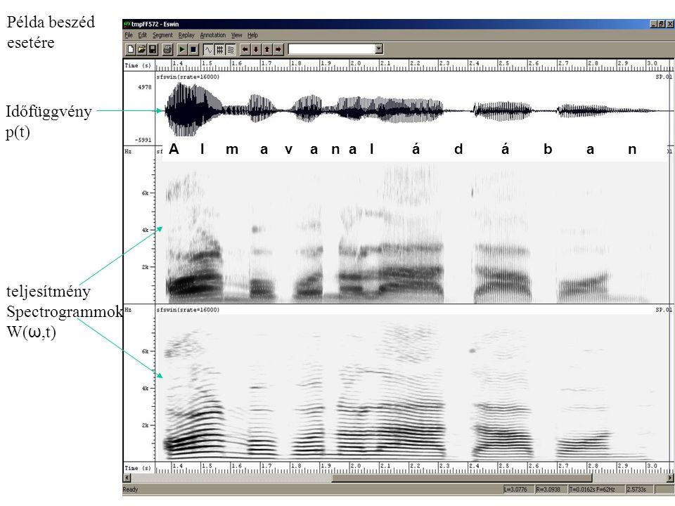 A l m a v a n a l á d á b a n Példa beszéd esetére Időfüggvény p(t) teljesítmény Spectrogrammok W( ω,t)