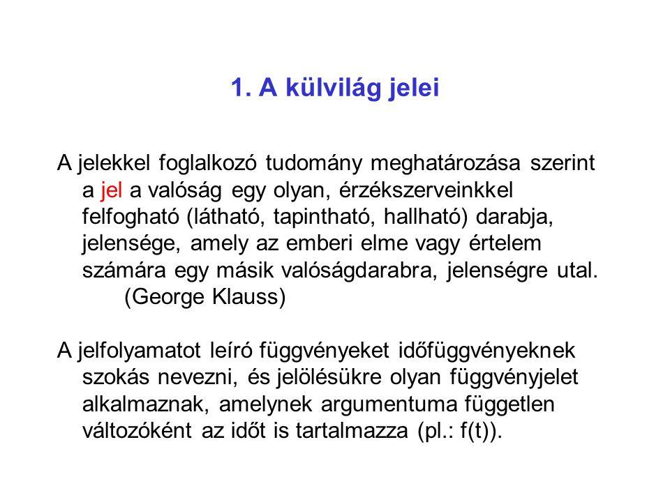 A nyelv elemei: Szimbólumok + nyelvtan Szimbólumok a beszélt nyelvben: fonéma: legkisebb nyelvi egység, melynek cseréjével a szavak értelme megváltozik láp, lap, lop, lep; tér, tét, tév, lét; 14 magánhangzó 50 mássalhangzó szótag: érzékelés egysége szavak: néhány száz szó  több százezerig mondat: szerkezetének leírása  nyelvtan frázis: két levegővétel közötti szövegrész  értelem megkülönböztető szerepű, és a közlemény, grammatikai tagolási egységeiben érvényesül A királynőt megölni nem kell félnetek jó lesz ha mind beleegyeztek én nem ellenzem.