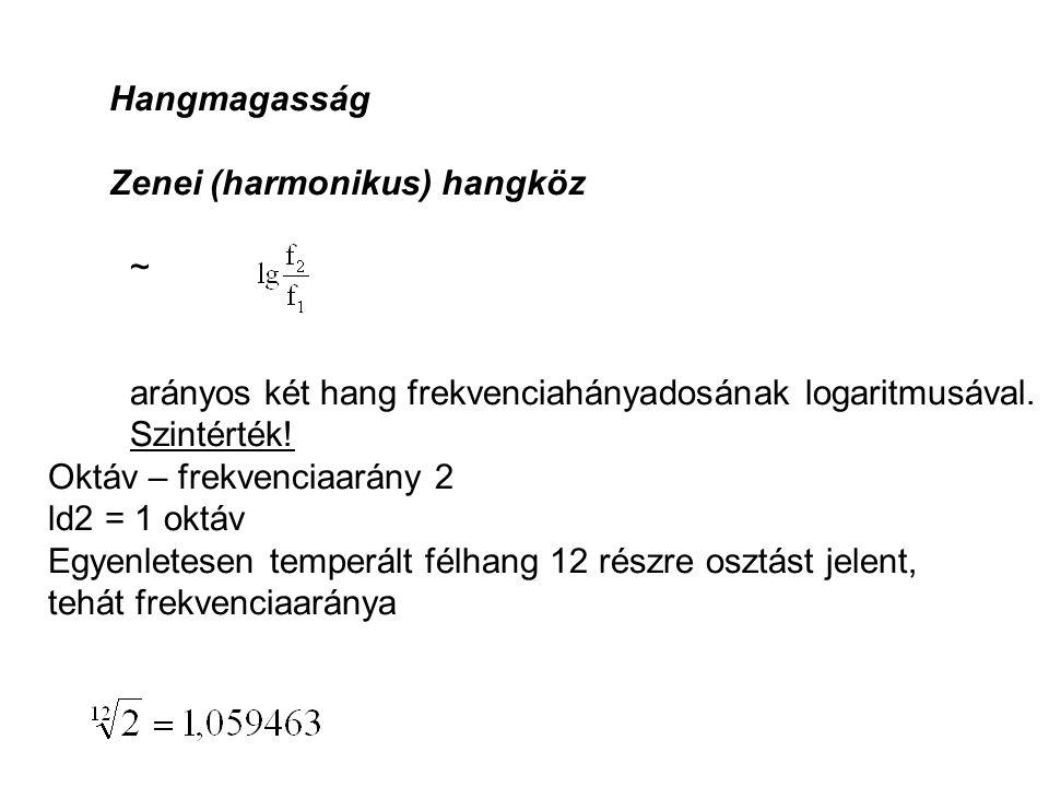 Hangmagasság Zenei (harmonikus) hangköz ~ arányos két hang frekvenciahányadosának logaritmusával. Szintérték! Oktáv – frekvenciaarány 2 ld2 = 1 oktáv