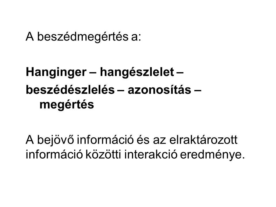 A beszédmegértés a: Hanginger – hangészlelet – beszédészlelés – azonosítás – megértés A bejövő információ és az elraktározott információ közötti inter