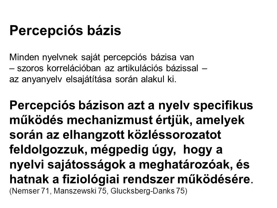 Percepciós bázis Minden nyelvnek saját percepciós bázisa van – szoros korrelációban az artikulációs bázissal – az anyanyelv elsajátítása során alakul ki.