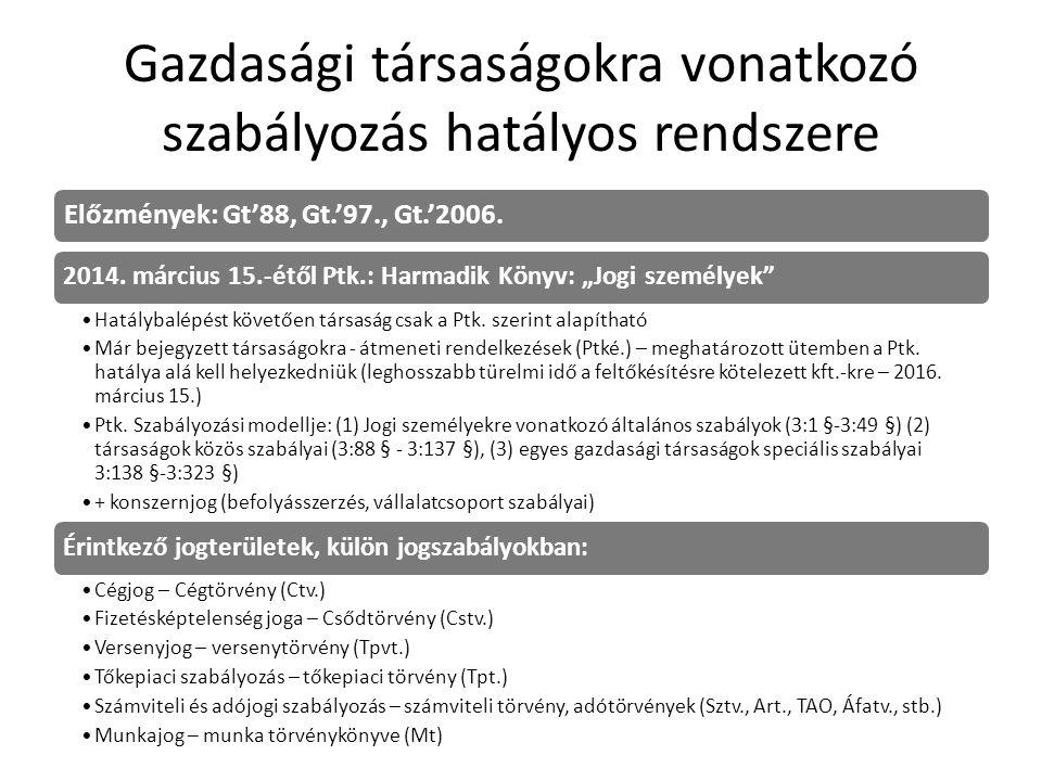 Gazdasági társaságokra vonatkozó szabályozás hatályos rendszere Előzmények: Gt'88, Gt.'97., Gt.'2006.
