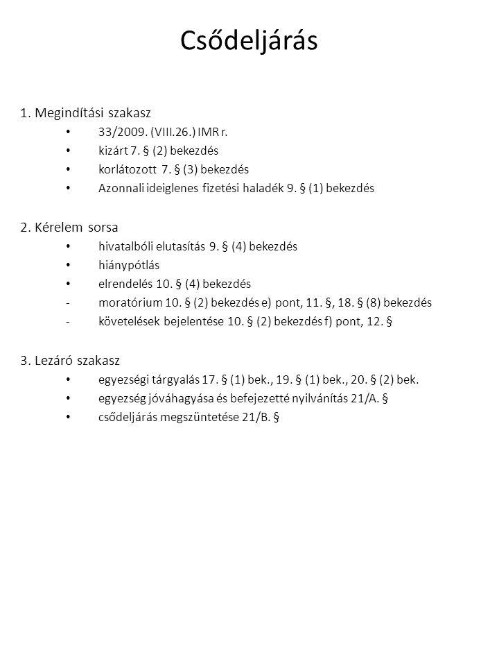 Csődeljárás 1. Megindítási szakasz 33/2009. (VIII.26.) IMR r.