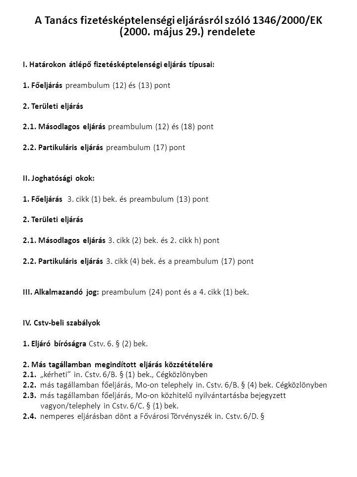A Tanács fizetésképtelenségi eljárásról szóló 1346/2000/EK (2000.