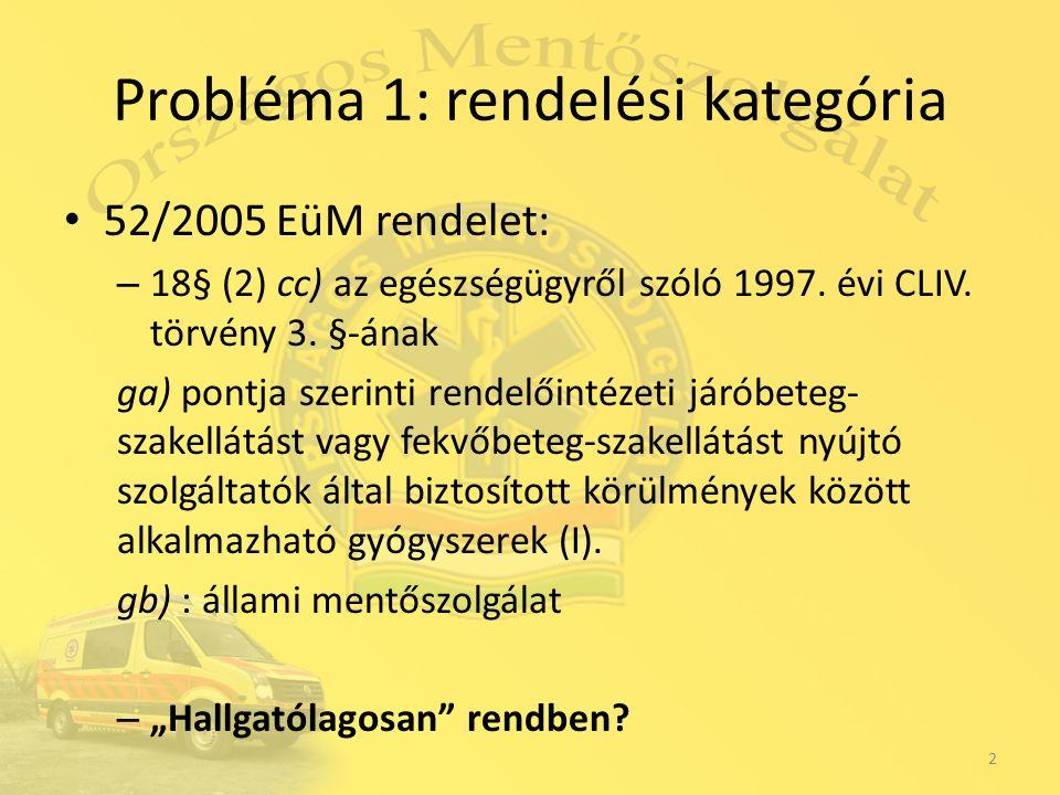 Probléma 1: rendelési kategória 52/2005 EüM rendelet: – 18§ (2) cc) az egészségügyről szóló 1997.