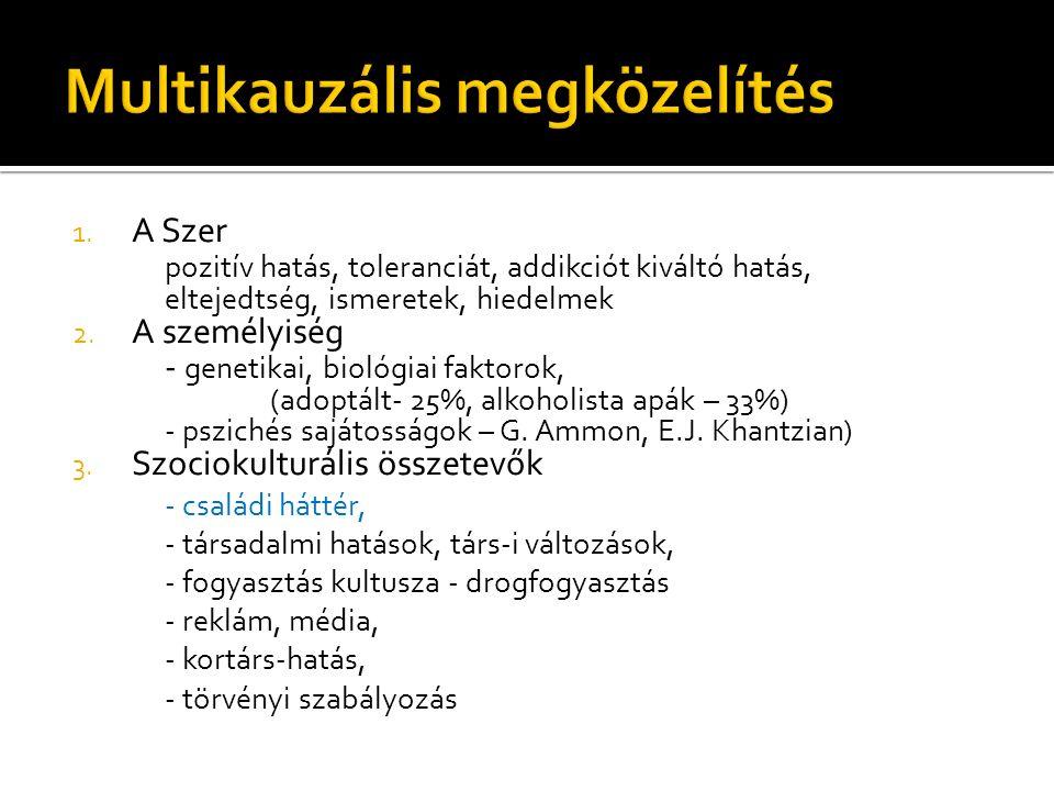 1. A Szer pozitív hatás, toleranciát, addikciót kiváltó hatás, eltejedtség, ismeretek, hiedelmek 2.