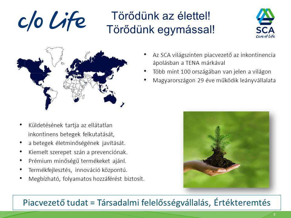 Az SCA világszinten piacvezető az inkontinencia ápolásban a TENA márkával Több mint 100 országában van jelen a világon Magyarországon 29 éve működik leányvállalata Piacvezető tudat = Társadalmi felelősségvállalás, Értékteremtés Küldetésének tartja az ellátatlan inkontinens betegek felkutatását, a betegek életminőségének javítását.
