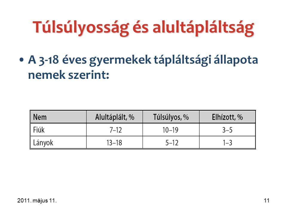 Túlsúlyosság és alultápláltság A 3-18 éves gyermekek tápláltsági állapota nemek szerint: 2011.