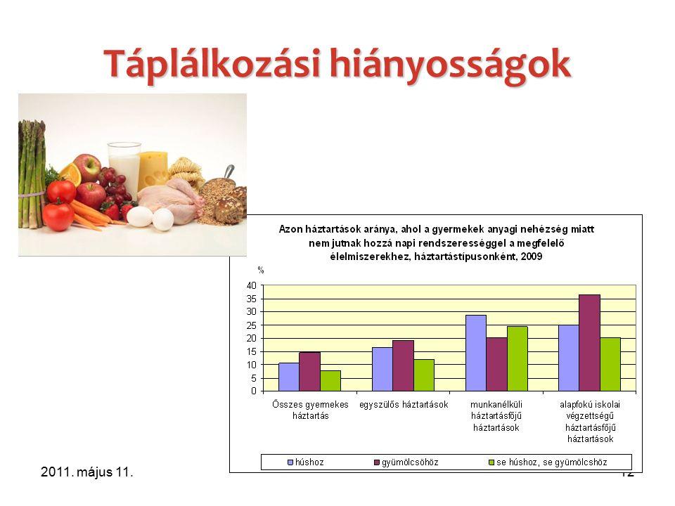 2011. május 11.12 Táplálkozási hiányosságok