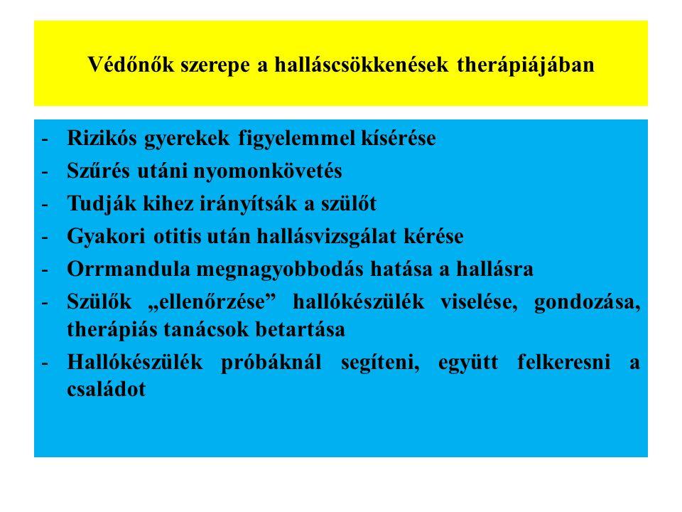 Elérhetőségek Cím : Duráczky József Pedagógiai Fejlesztő és Módszertani Központ Kaposvár, Somssich P.
