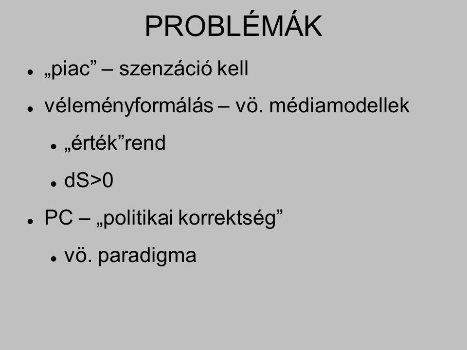 """PROBLÉMÁK """"piac"""" – szenzáció kell véleményformálás – vö. médiamodellek """"érték""""rend dS>0 PC – """"politikai korrektség"""" vö. paradigma"""
