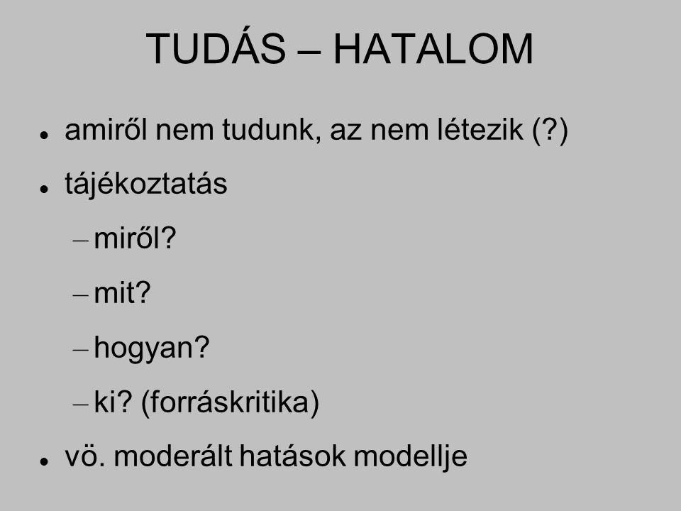 TUDÁS – HATALOM amiről nem tudunk, az nem létezik (?) tájékoztatás – miről? – mit? – hogyan? – ki? (forráskritika) vö. moderált hatások modellje