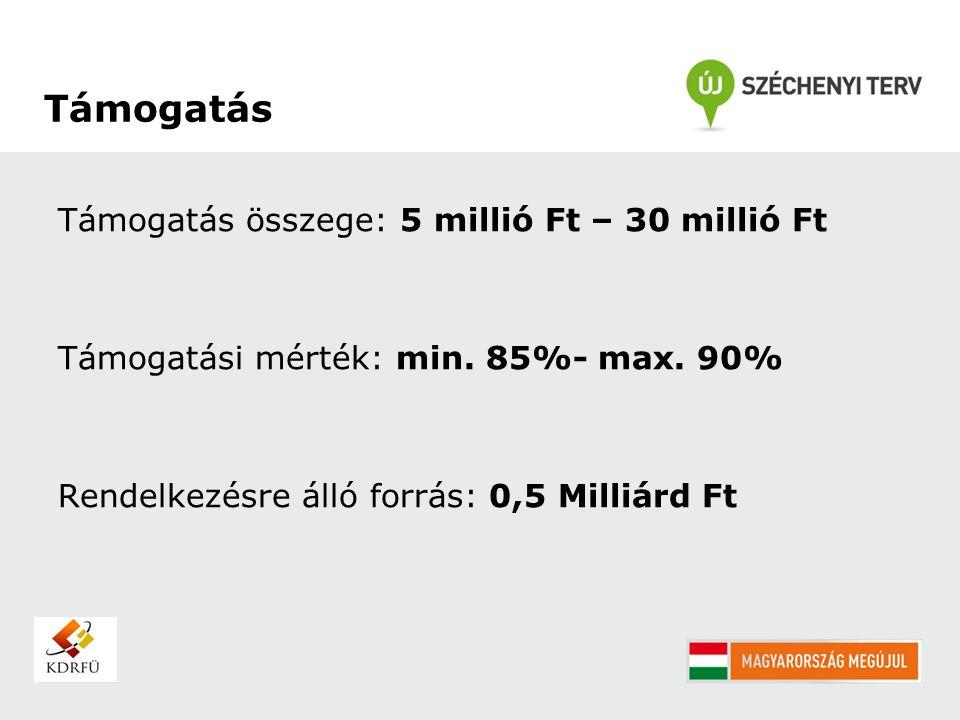 Támogatás összege: 5 millió Ft – 30 millió Ft Támogatási mérték: min. 85%- max. 90% Rendelkezésre álló forrás: 0,5 Milliárd Ft Támogatás