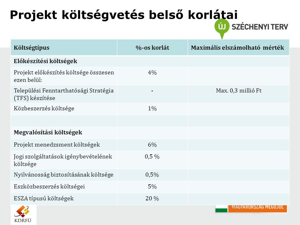 Költségtípus%-os korlátMaximális elszámolható mérték Előkészítési költségek Projekt előkészítés költsége összesen ezen belül: 4% Települési Fenntartha