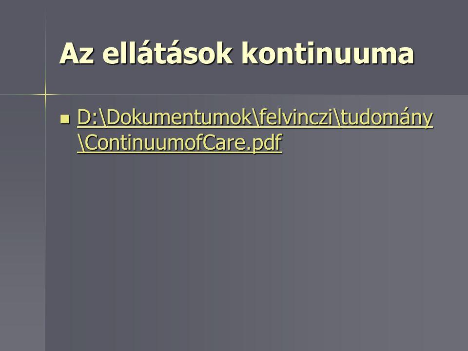 Az ellátások kontinuuma D:\Dokumentumok\felvinczi\tudomány \ContinuumofCare.pdf D:\Dokumentumok\felvinczi\tudomány \ContinuumofCare.pdf D:\Dokumentumok\felvinczi\tudomány \ContinuumofCare.pdf D:\Dokumentumok\felvinczi\tudomány \ContinuumofCare.pdf
