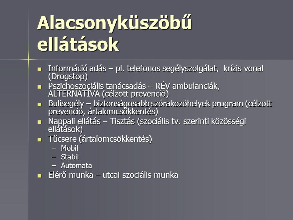 Alacsonyküszöbű ellátások Információ adás – pl.