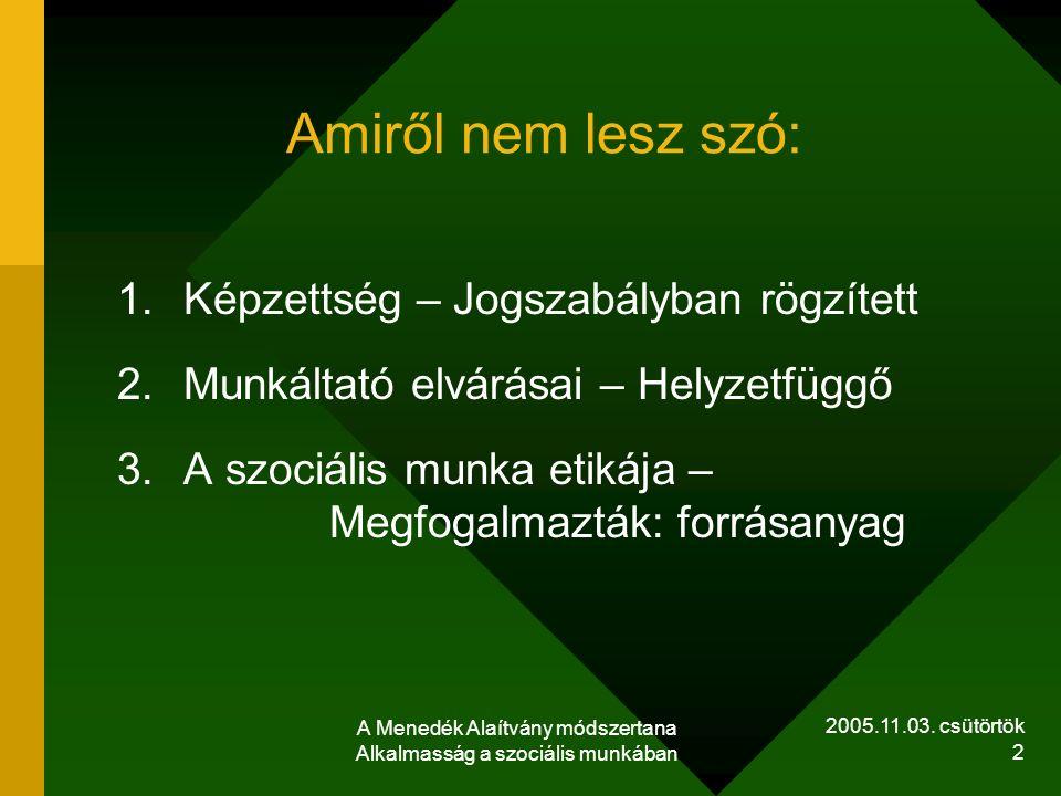 2005.11.03.csütörtök A Menedék Alaítvány módszertana Alkalmasság a szociális munkában 13 II.