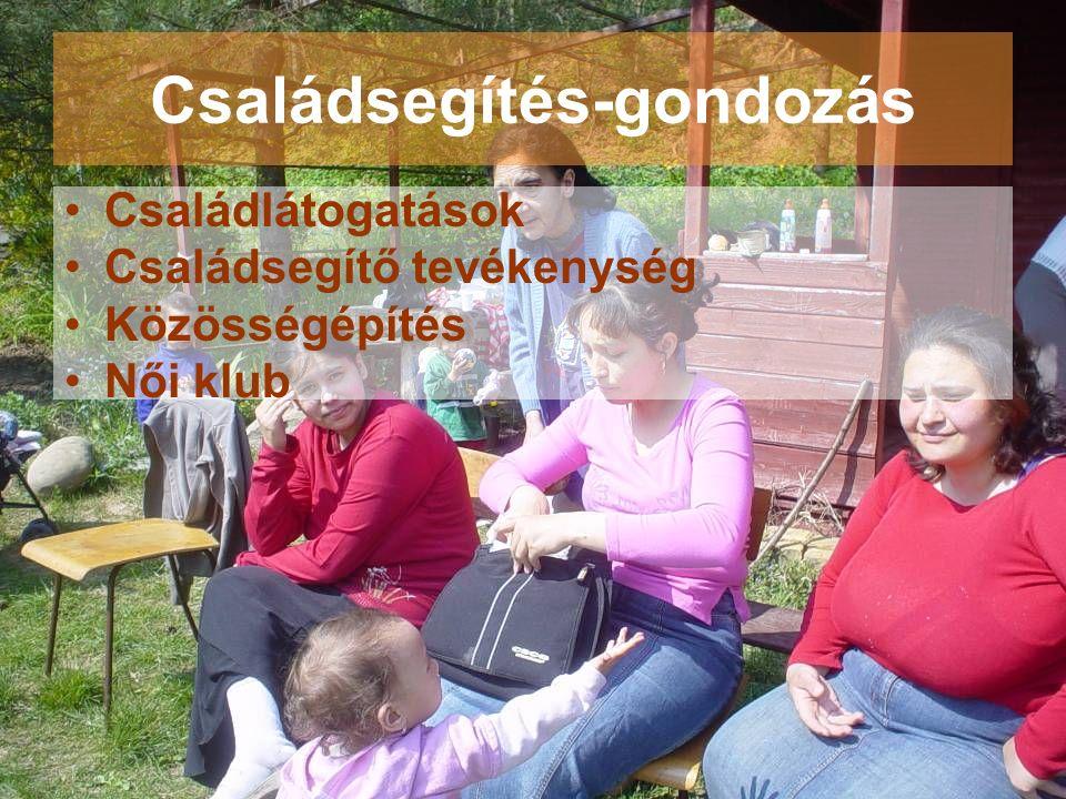 Családsegítés-gondozás Családlátogatások Családsegítő tevékenység Közösségépítés Női klub