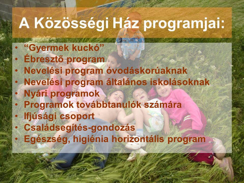 A Közösségi Ház programjai: Gyermek kuckó Ébresztő program Nevelési program óvodáskorúaknak Nevelési program általános iskolásoknak Nyári programok Programok továbbtanulók számára Ifjúsági csoport Családsegítés-gondozás Egészség, higiénia horizontális program