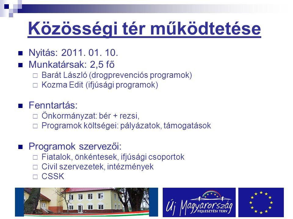 Közösségi tér működtetése Nyitás: 2011. 01. 10.