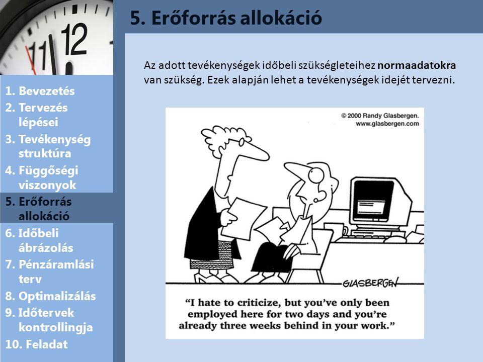 5. Erőforrás allokáció 1. Bevezetés 2. Tervezés lépései 3.