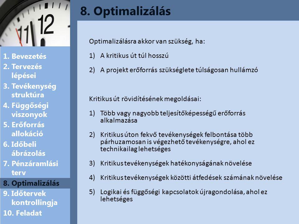 9.Időtervek kontrollingja 1. Bevezetés 2. Tervezés lépései 3.