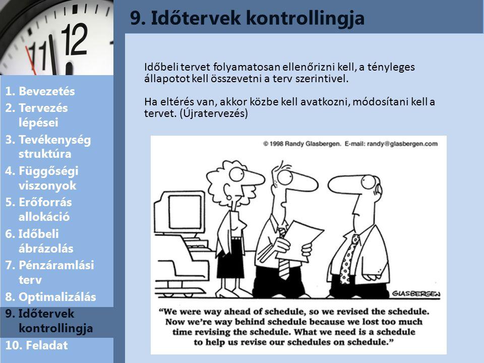 9. Időtervek kontrollingja 1. Bevezetés 2. Tervezés lépései 3.