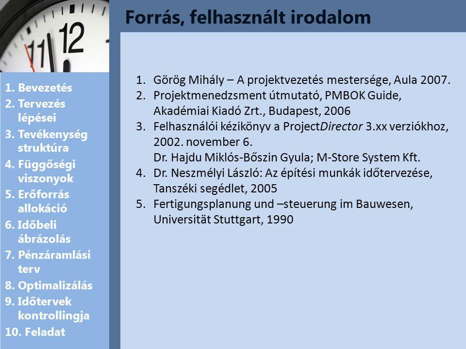 Forrás, felhasznált irodalom 1. Bevezetés 2. Tervezés lépései 3.