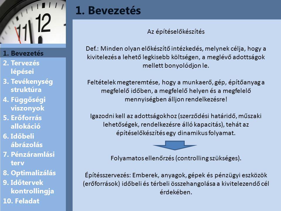 1. Bevezetés 2. Tervezés lépései 3. Tevékenység struktúra 4.