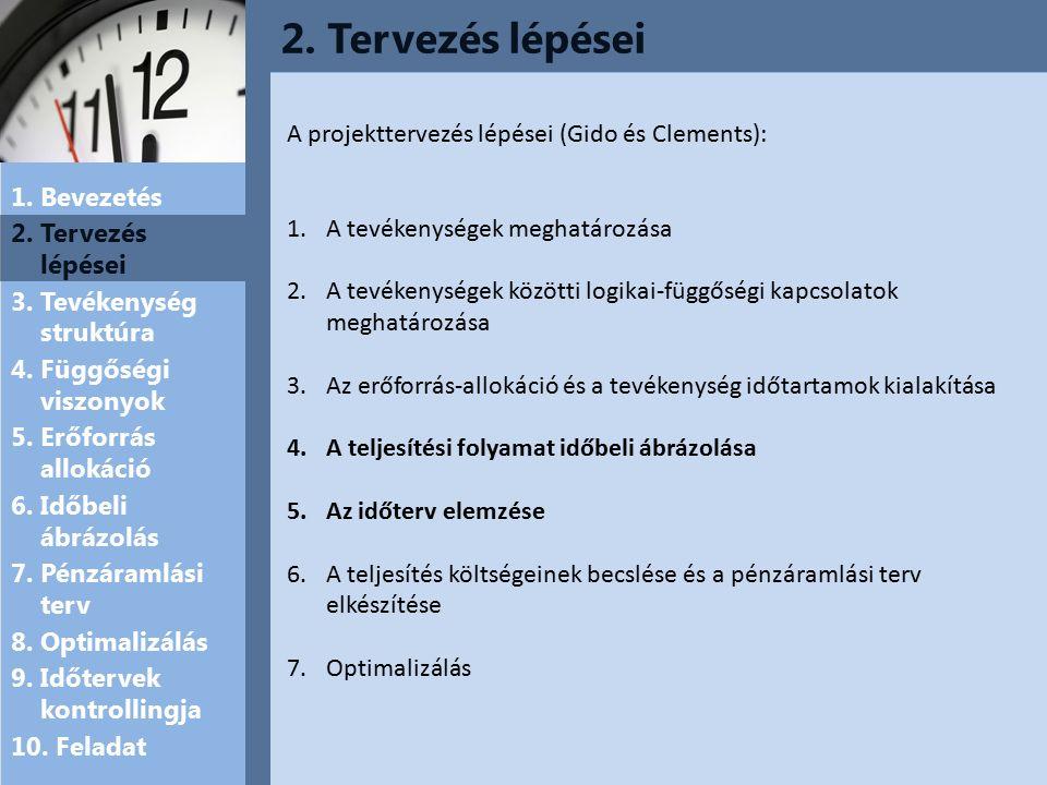 2. Tervezés lépései 1. Bevezetés 2. Tervezés lépései 3.
