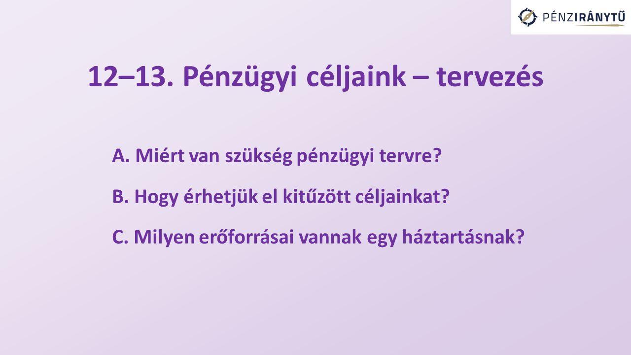 12–13. Pénzügyi céljaink – tervezés A. Miért van szükség pénzügyi tervre.