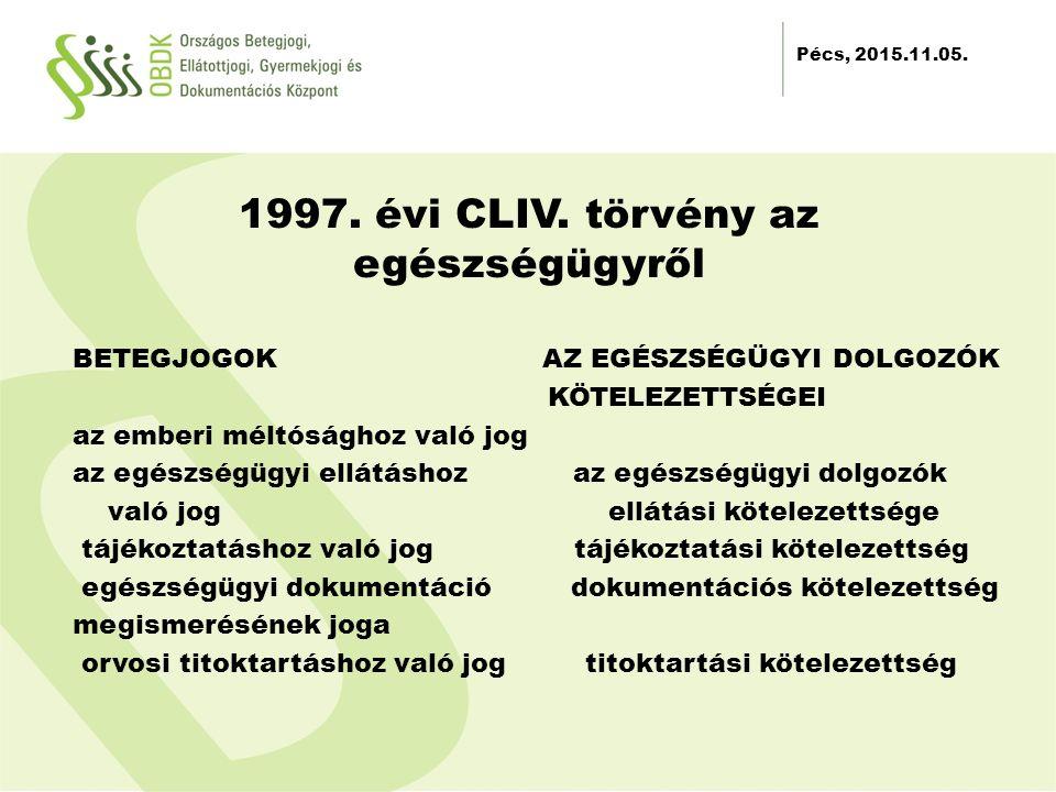 2012.11.30. 1997. évi CLIV.