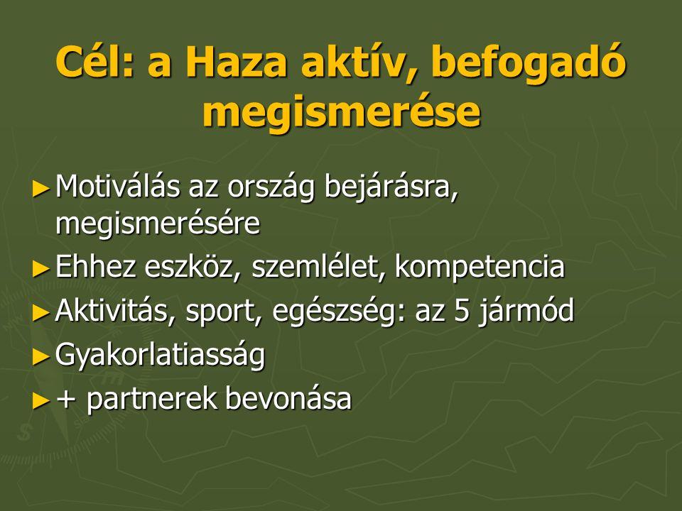 Cél: a Haza aktív, befogadó megismerése ► Motiválás az ország bejárásra, megismerésére ► Ehhez eszköz, szemlélet, kompetencia ► Aktivitás, sport, egészség: az 5 jármód ► Gyakorlatiasság ► + partnerek bevonása