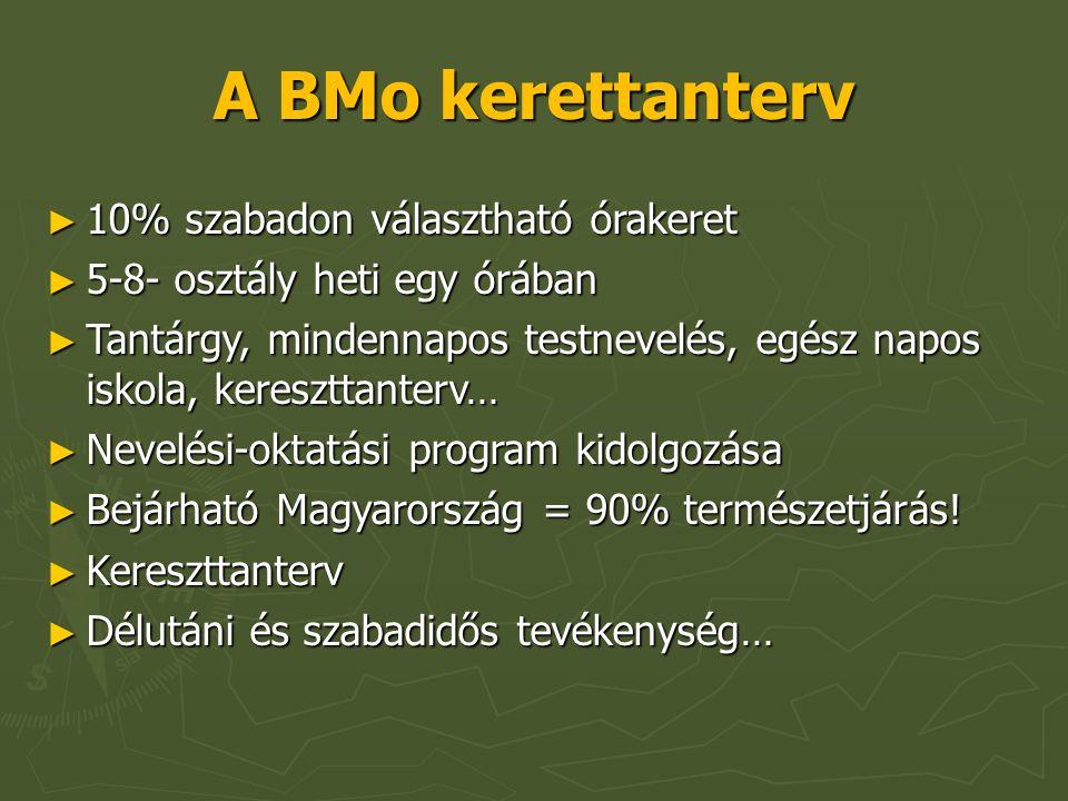 A BMo kerettanterv ► 10% szabadon választható órakeret ► 5-8- osztály heti egy órában ► Tantárgy, mindennapos testnevelés, egész napos iskola, kereszttanterv… ► Nevelési-oktatási program kidolgozása ► Bejárható Magyarország = 90% természetjárás.