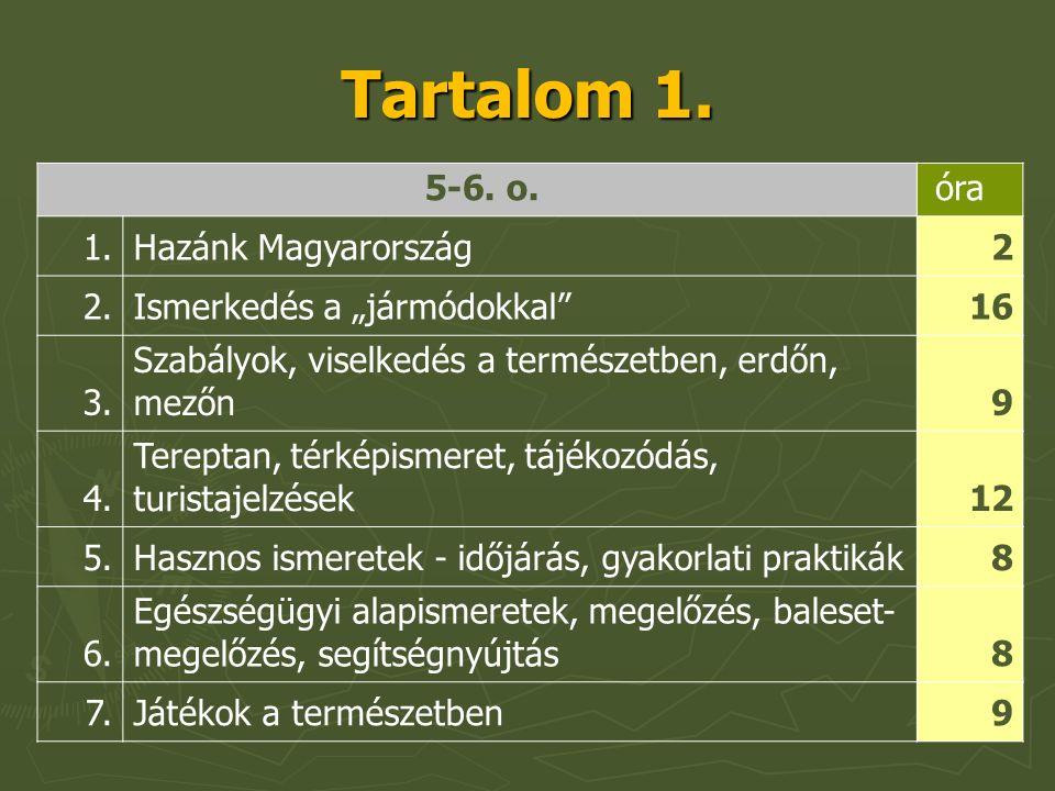 """Tartalom 1. 5-6. o. óra 1.Hazánk Magyarország2 2.Ismerkedés a """"jármódokkal 16 3."""