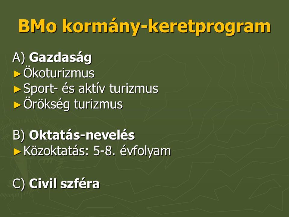 BMo kormány-keretprogram A) Gazdaság ► Ökoturizmus ► Sport- és aktív turizmus ► Örökség turizmus B) Oktatás-nevelés ► Közoktatás: 5-8.