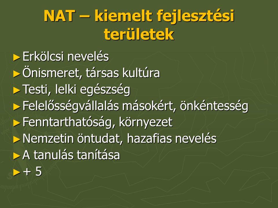 BMO – természetjárás tantárgy ► http://www.oktatas.hu/kozneveles/aktualis_ tanev_esemenyei/hireink/bejarhato_magyar orszag http://www.oktatas.hu/kozneveles/aktualis_ tanev_esemenyei/hireink/bejarhato_magyar orszag http://www.oktatas.hu/kozneveles/aktualis_ tanev_esemenyei/hireink/bejarhato_magyar orszag ► Magyar Közlöny 51/2012 (XII.21.) EMMI rendelet 6.