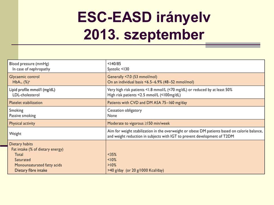 ESC-EASD irányelv 2013. szeptember