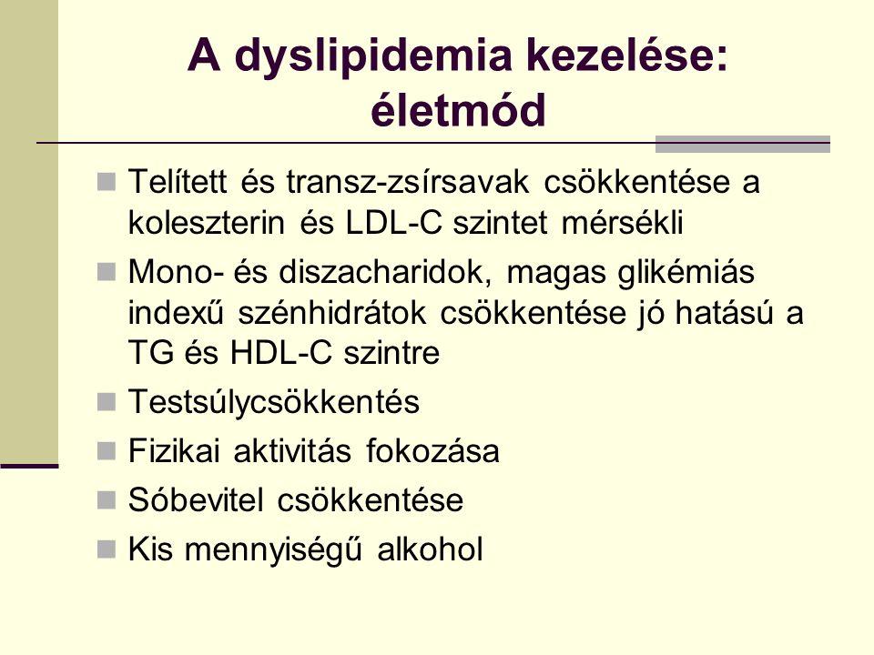 A dyslipidemia kezelése: életmód Telített és transz-zsírsavak csökkentése a koleszterin és LDL-C szintet mérsékli Mono- és diszacharidok, magas glikémiás indexű szénhidrátok csökkentése jó hatású a TG és HDL-C szintre Testsúlycsökkentés Fizikai aktivitás fokozása Sóbevitel csökkentése Kis mennyiségű alkohol