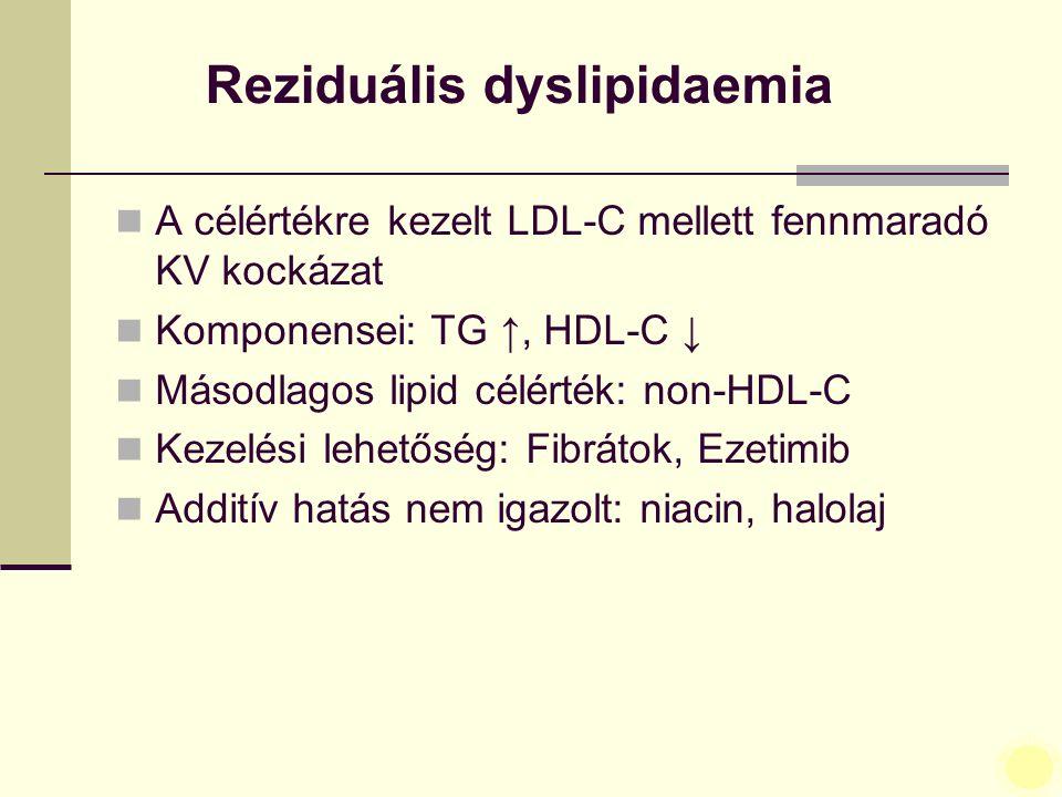 Reziduális dyslipidaemia A célértékre kezelt LDL-C mellett fennmaradó KV kockázat Komponensei: TG ↑, HDL-C ↓ Másodlagos lipid célérték: non-HDL-C Kezelési lehetőség: Fibrátok, Ezetimib Additív hatás nem igazolt: niacin, halolaj