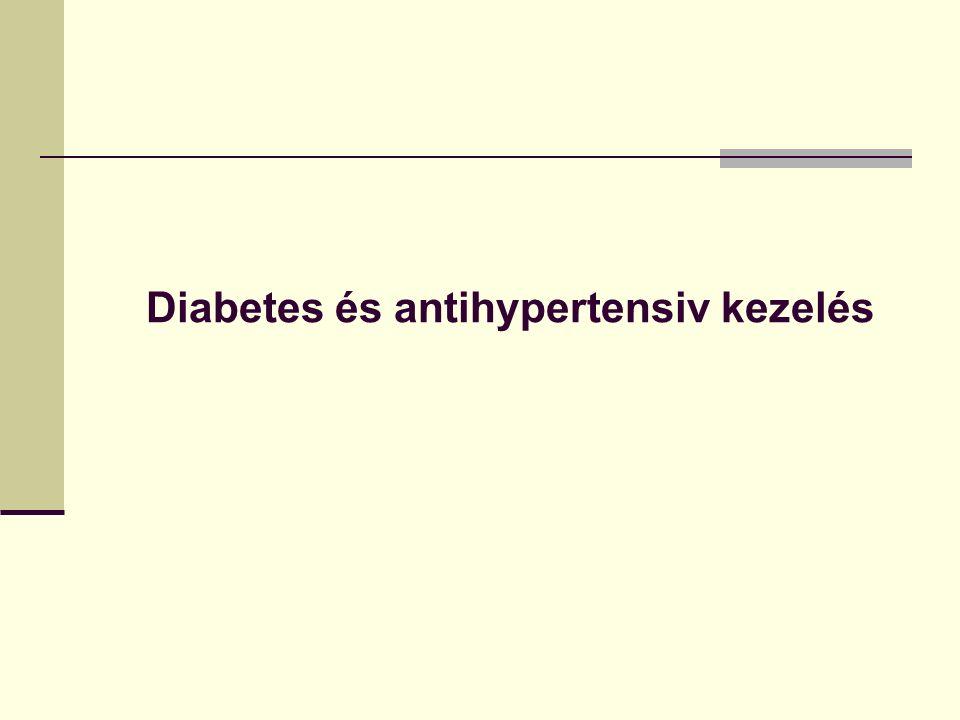 Diabetes és antihypertensiv kezelés